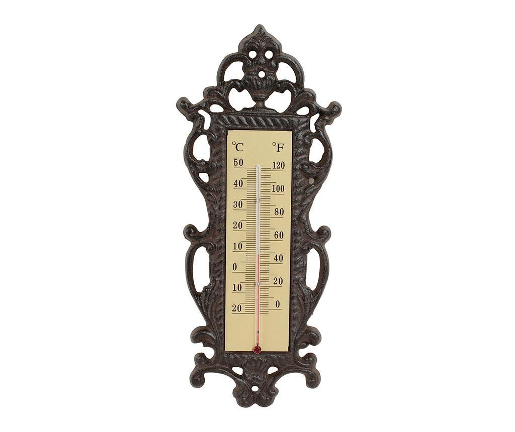 Module Szobahőmérő