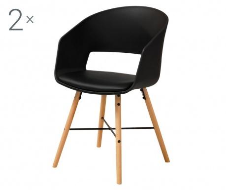 Комплект 2 стола Luna Black Cream